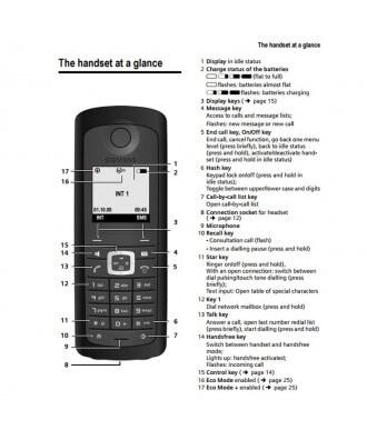 Gigaset E49H handset