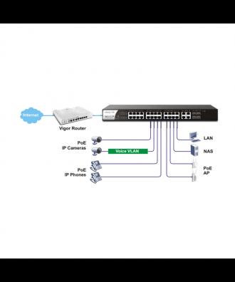 DrayTek 24-poorts (24x PoE) Gigabit Websmart Rackmountable Switch