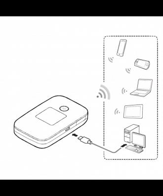 Huawei E5577S-321 4G MiFi hotspot wit