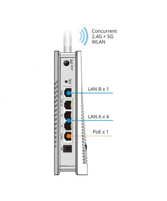 DrayTek VigorAP 903 Dual Band Mesh WiFi Access Point