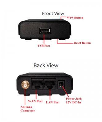 Alfa AP121U compacte 11b/g/n Access Point/Router (USB)